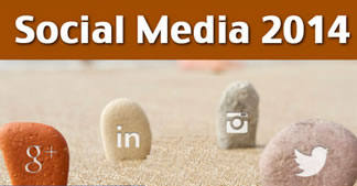 Social Media by the Numbers 2014